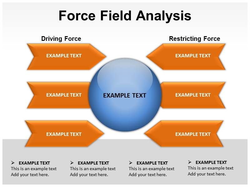 Download Fully Customize Force Field Analysis Powerpoint Templates