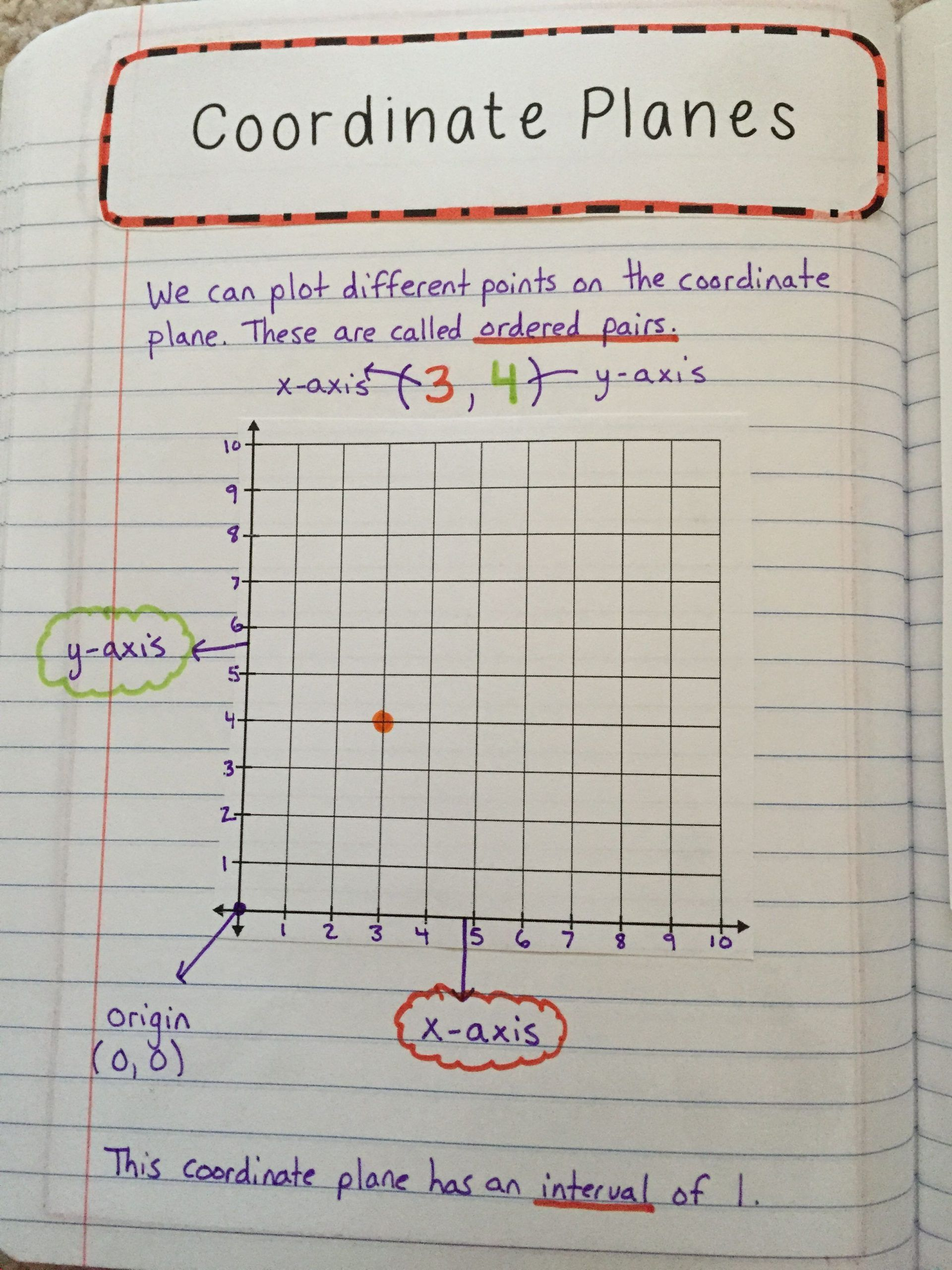 medium resolution of Ordered Pairs Worksheet 5th Grade Pin by Cara Beth Mcleod On 5th Grade Math  In 2020   Math interactive notebook