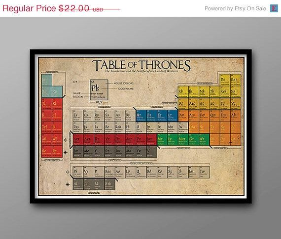 Early Bird Sale SPOILER ALERT  The Table of Thrones by TheGeekerie