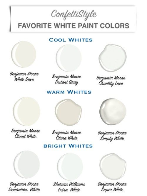 Design Guide My Favorite White Paint Colors White Paint Colors White Paints And Color Pallets