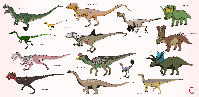 картинки динозавры и их как зовут дал