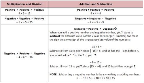 negative number chart  education  negative numbers math numbers negative number chart