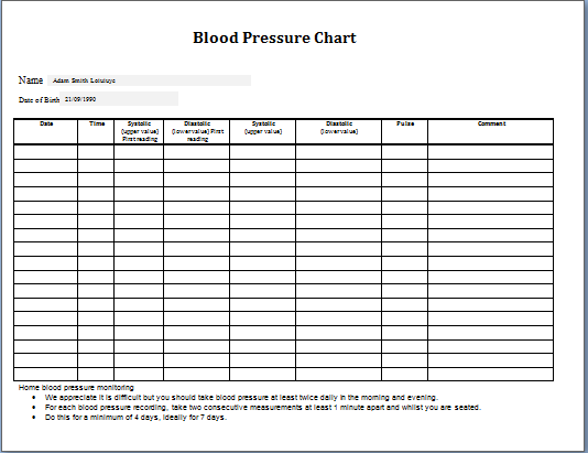 Blood Pressure Tracker  Chart At HttpWwwWordexceltemplates