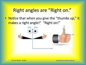 Measurement and Angle Memory Strategies
