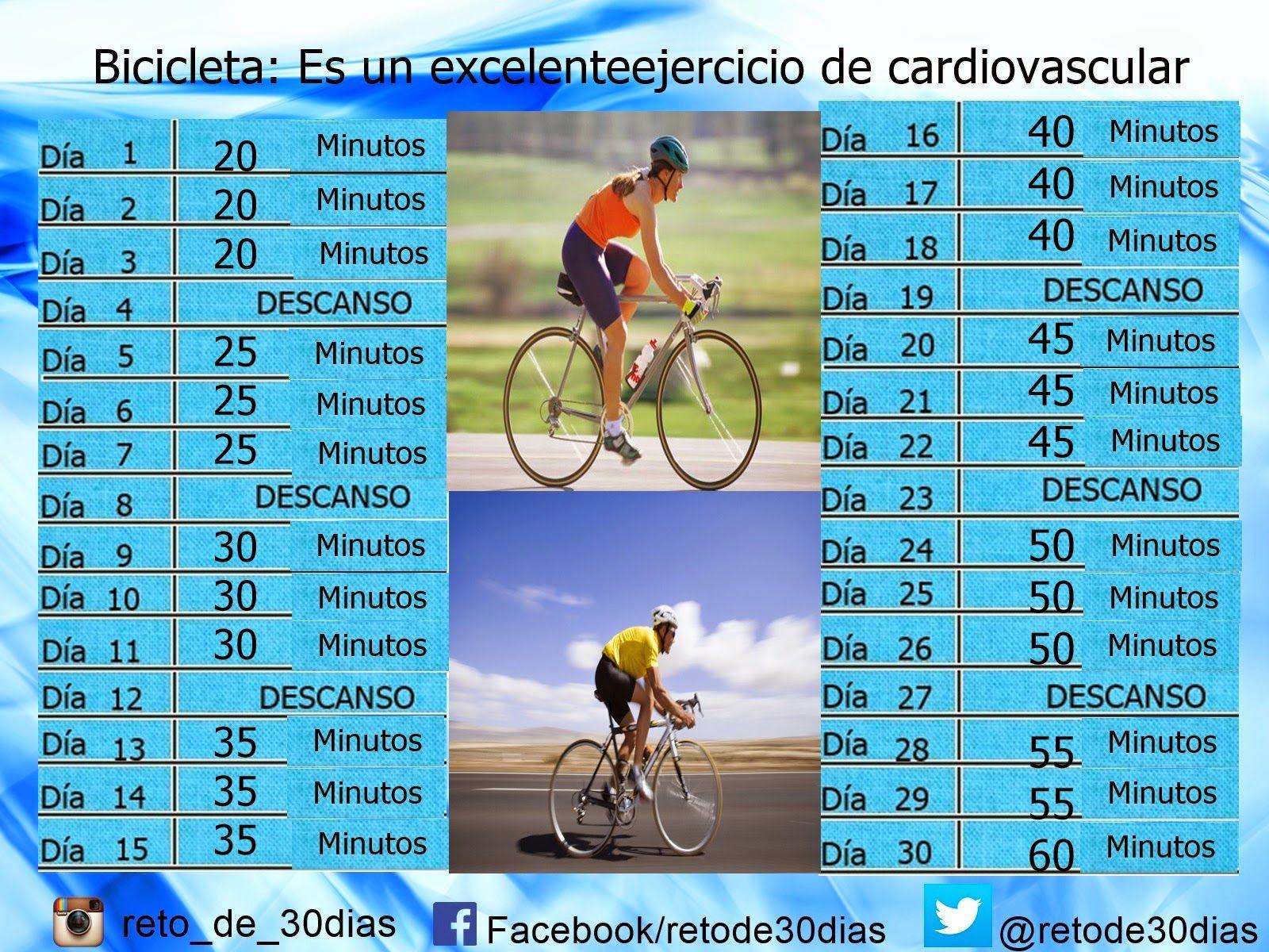 Plan de entrenamiento para adelgazar en bicicletas