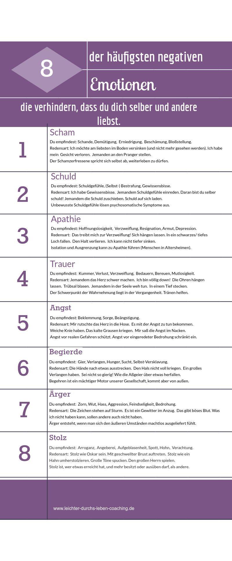 Negative Emotionen: Acht der häufigsten negativen Emotionen, die ...