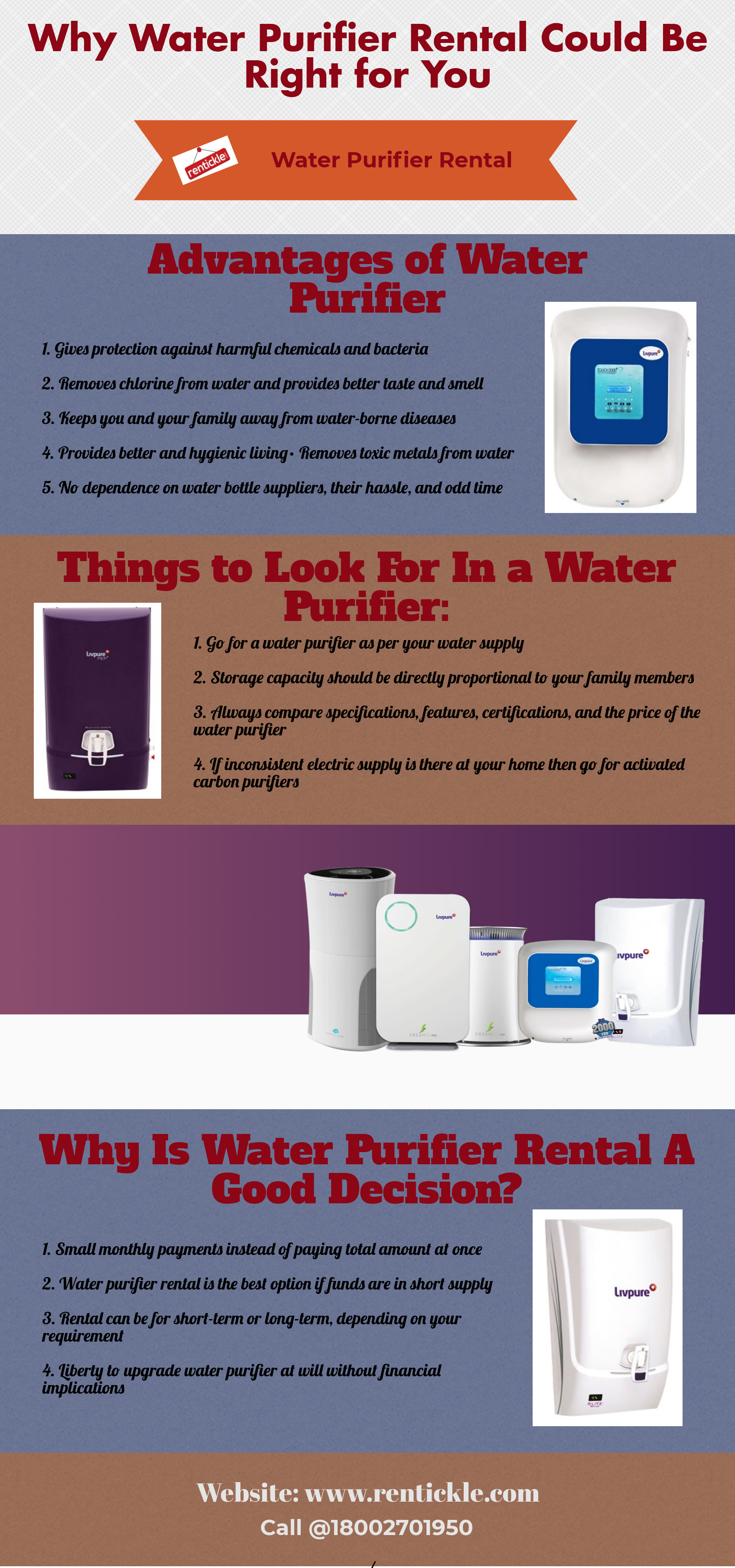 Looking for water purifier on rent in Delhi NCR, Hyderabad