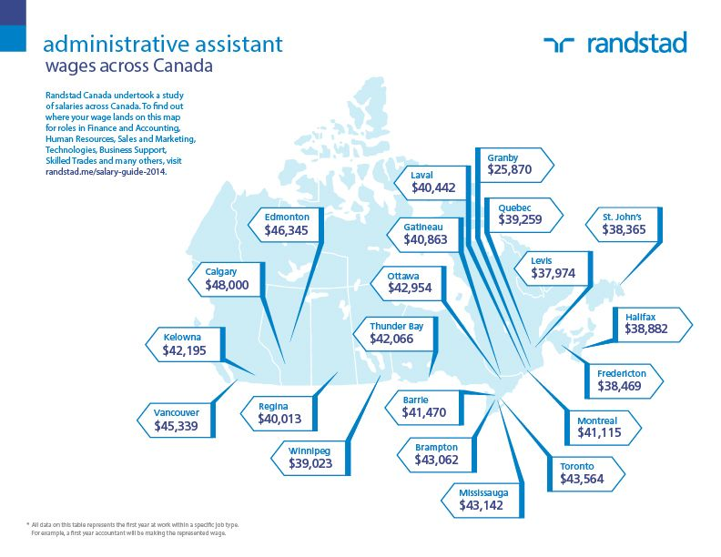 Salary #Wage #2014 #Map #Canada #Job Administrative Assistant Learn - experienced labourer trade assistant resume sample