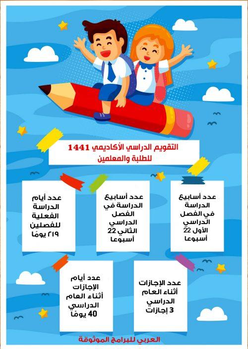 Pin By العربي للبرامج الموثوقة On التقويم الهجري 1442 والميلادي 2021 School Calendar Calendar School