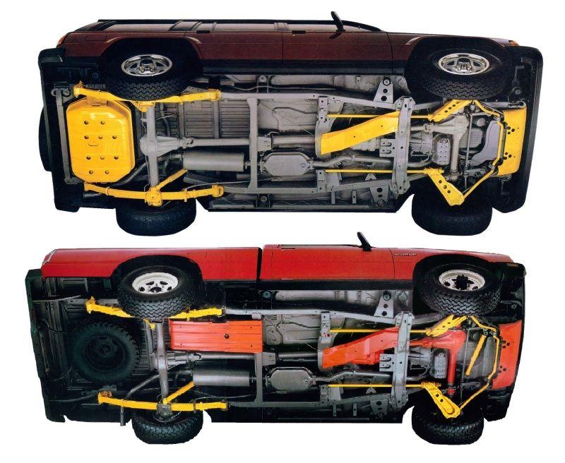 PlanetIsuzoo com (Isuzu SUV Club) • View topic - Underbody