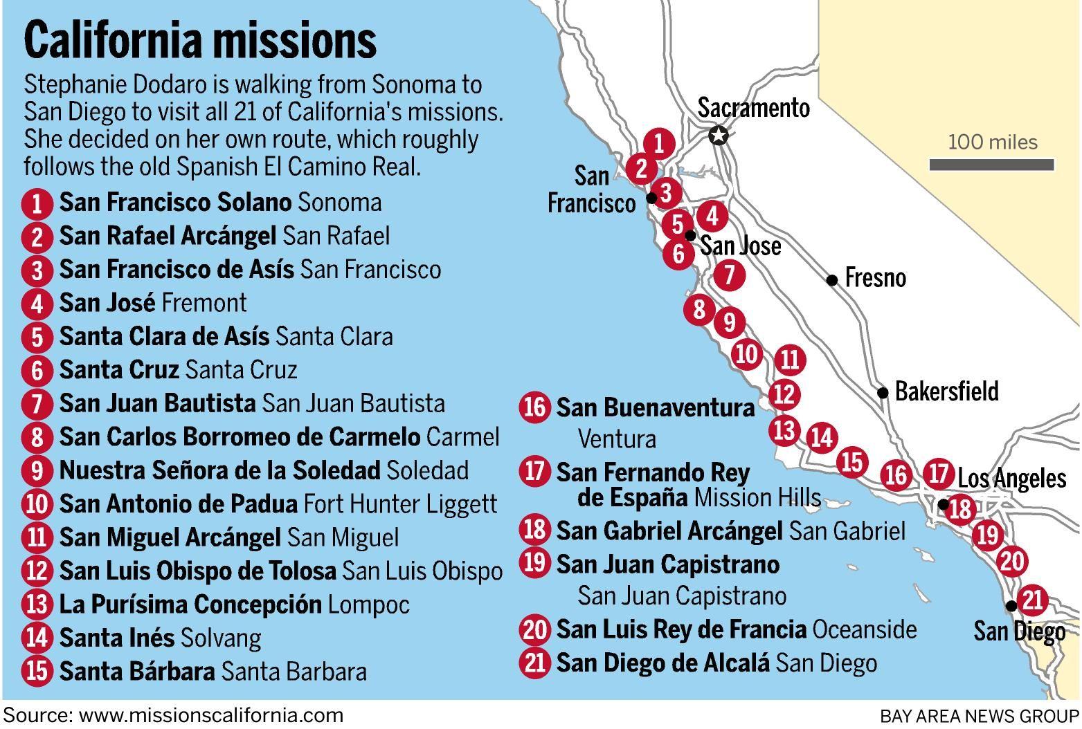 California Missions California Missions California Travel San Rafael Arcangel