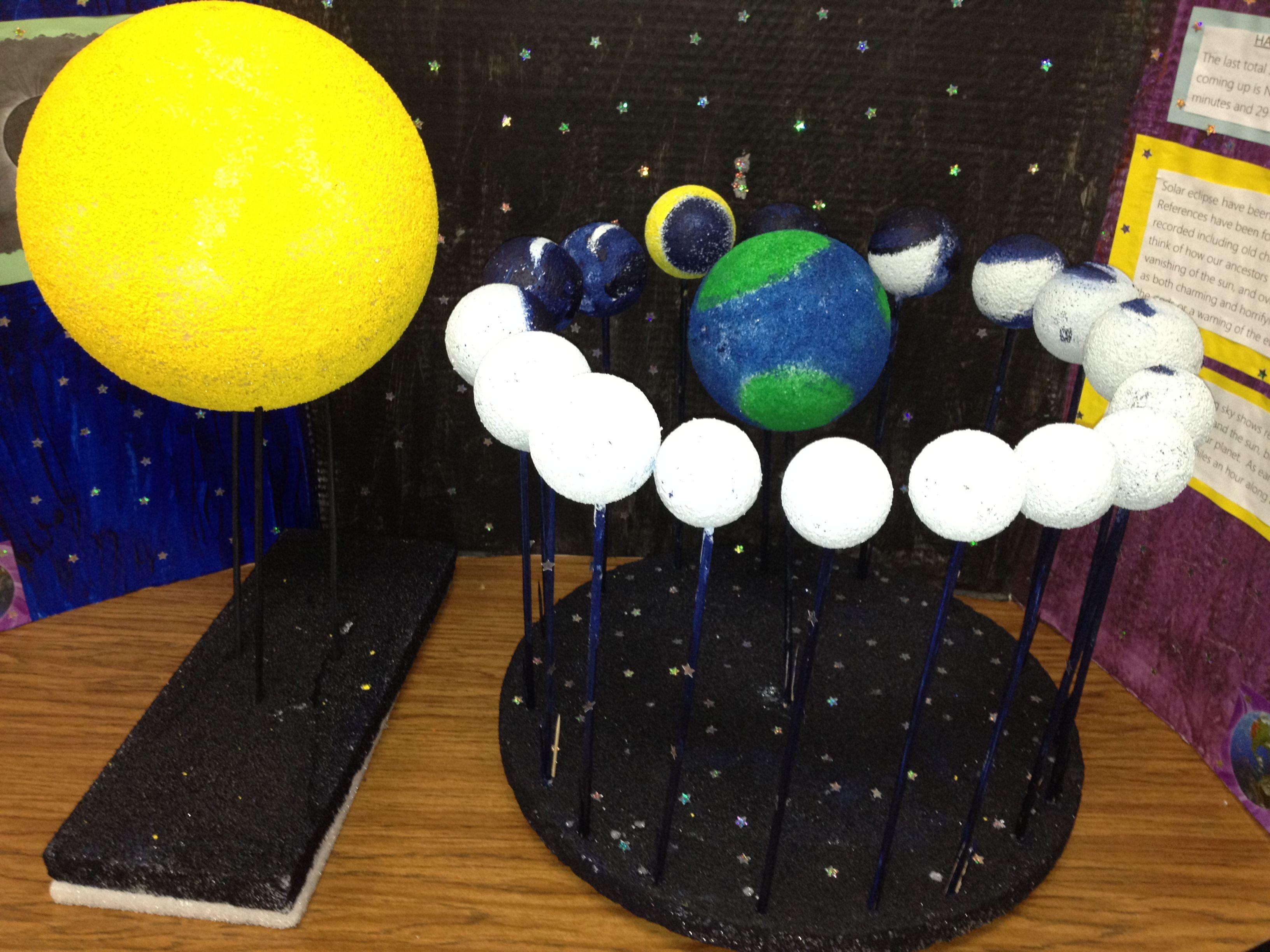 A Solar Eclipse Science Fair Project Solar Eclipse Model