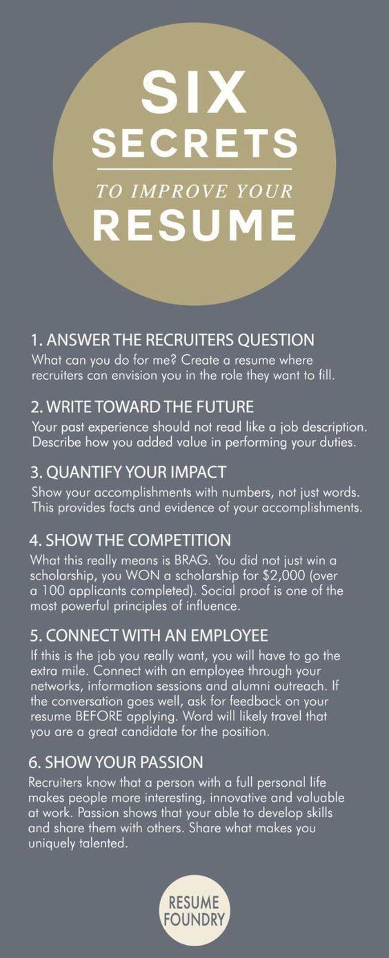 Cover Letter For Online Job Application Fair Read More Career Tips On Tipsographic  Career Tips  Pinterest