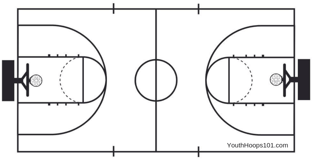 Download A Free Printable Blank Basketball Court Template Select From Full Court And Half Cour Free Basketball Nba Basketball Court Basketball Practice Plans