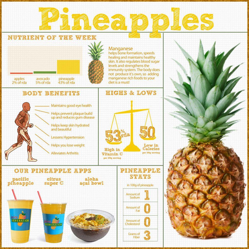 Pineapples Pineapple Health Benefits Pineapple Benefits Health