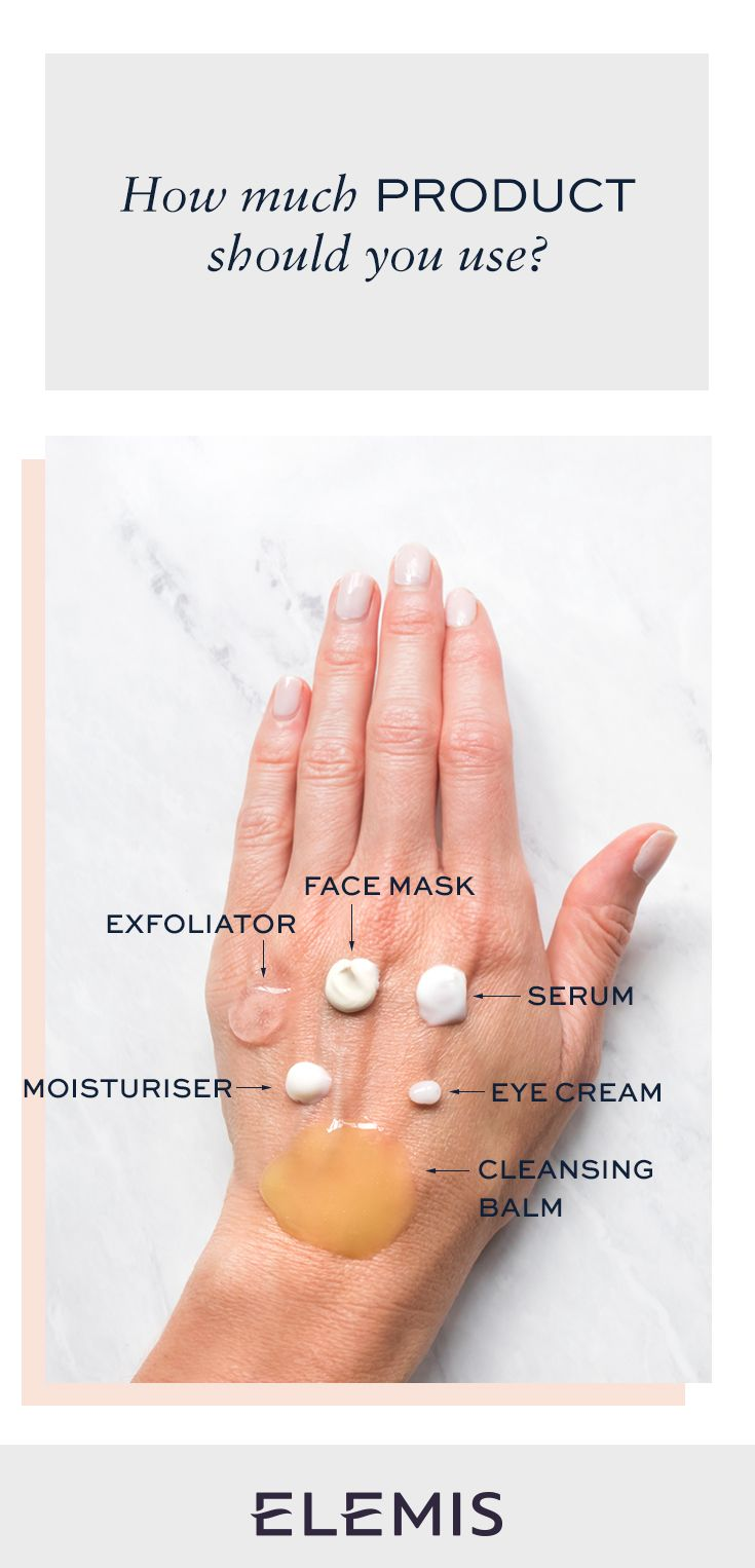 How Much Product Should You Use How Much Cleanser How Much Serum How Much Eye Cream How Much Exfoliator Healthy Skin Cream Eye Cream Skin Cream Anti Aging