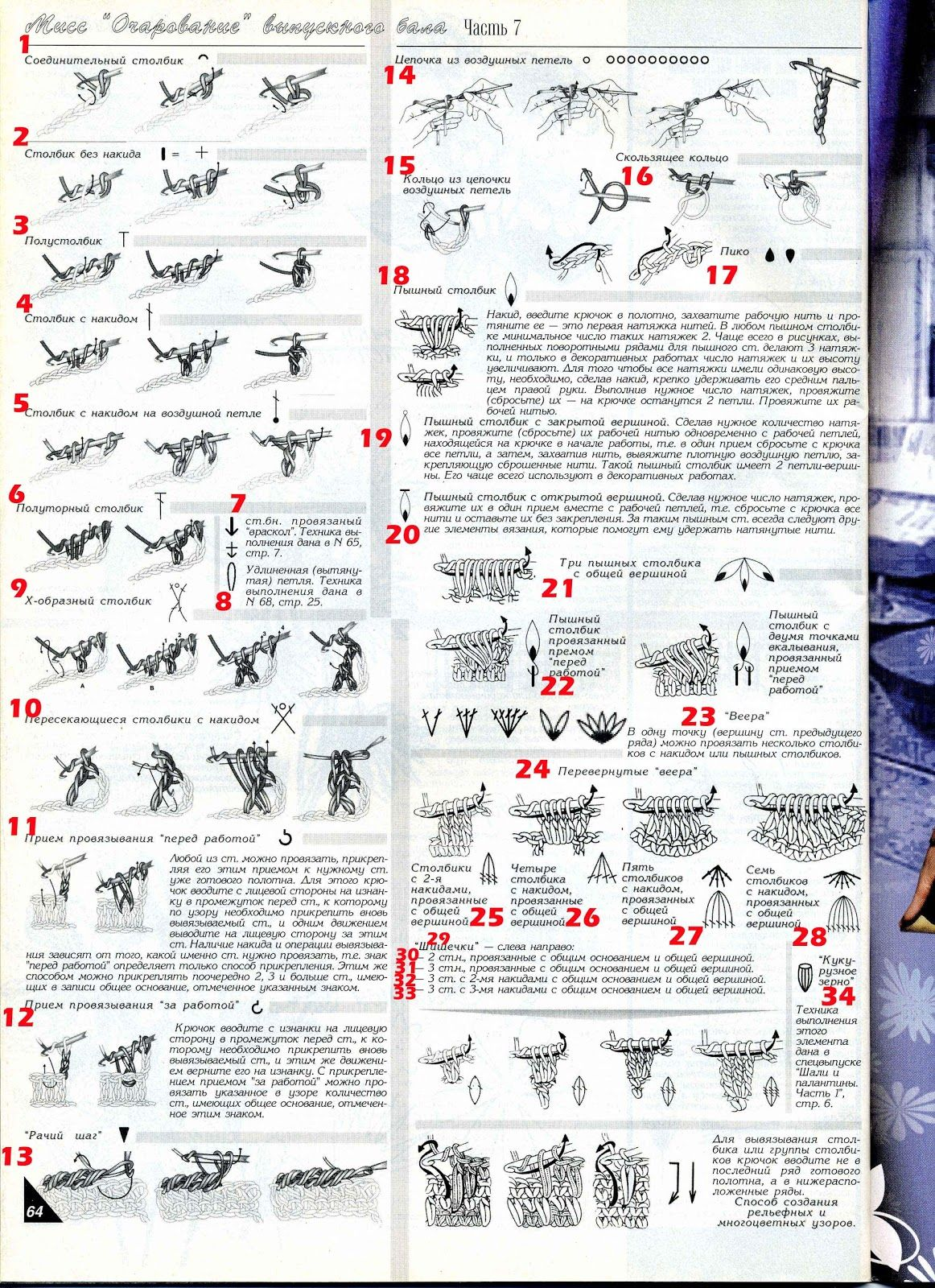I decided to post a picture of crochet symbols used in Duplet magazines for their amazing schematic patterns and their translation. Numbers ...