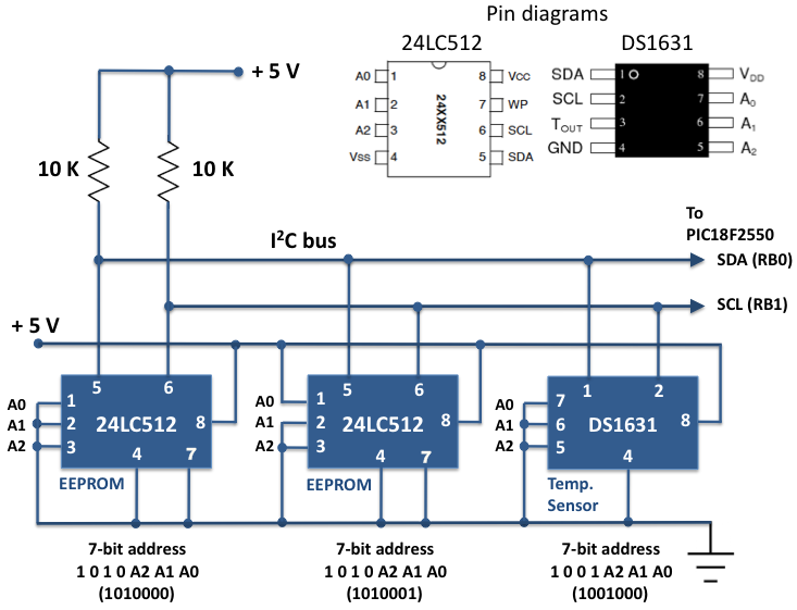 I2c inter integrated circuit is a short distance serial interface i2c inter integrated circuit is a short distance serial interface that requires only asfbconference2016 Image collections
