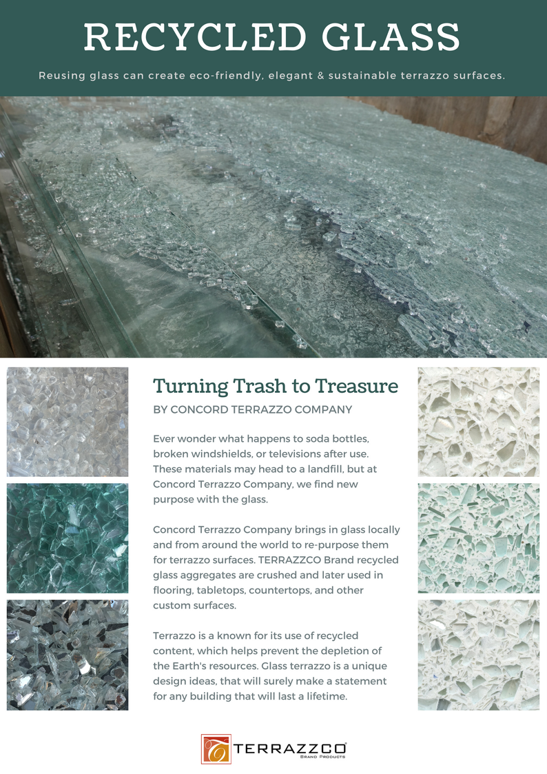 Turning Trash To Treasure Re Purposing Recycled Glass For