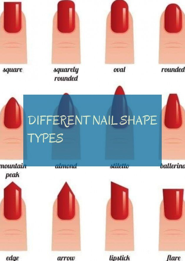 different nail shape types | 09.26.2019 - #09262019 #Nail #shape #types