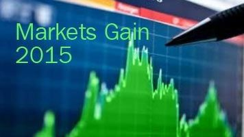 Sensex Nifty on a incautious note: http://www.niftytradingtips.in/2015/02/24/sensex-nifty-on-a-incautious-note/