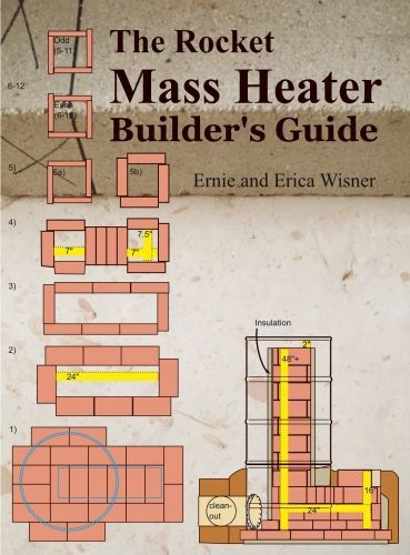 Rocket stove mass heater course if you have your bricks for Brick rocket stove plans