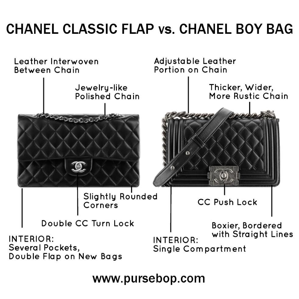 46cba0448a4f6a f286d5f9-7752-406a-b8f7-fb48f5f5e8fd Chanel Boy Bag, Chanel Bags,