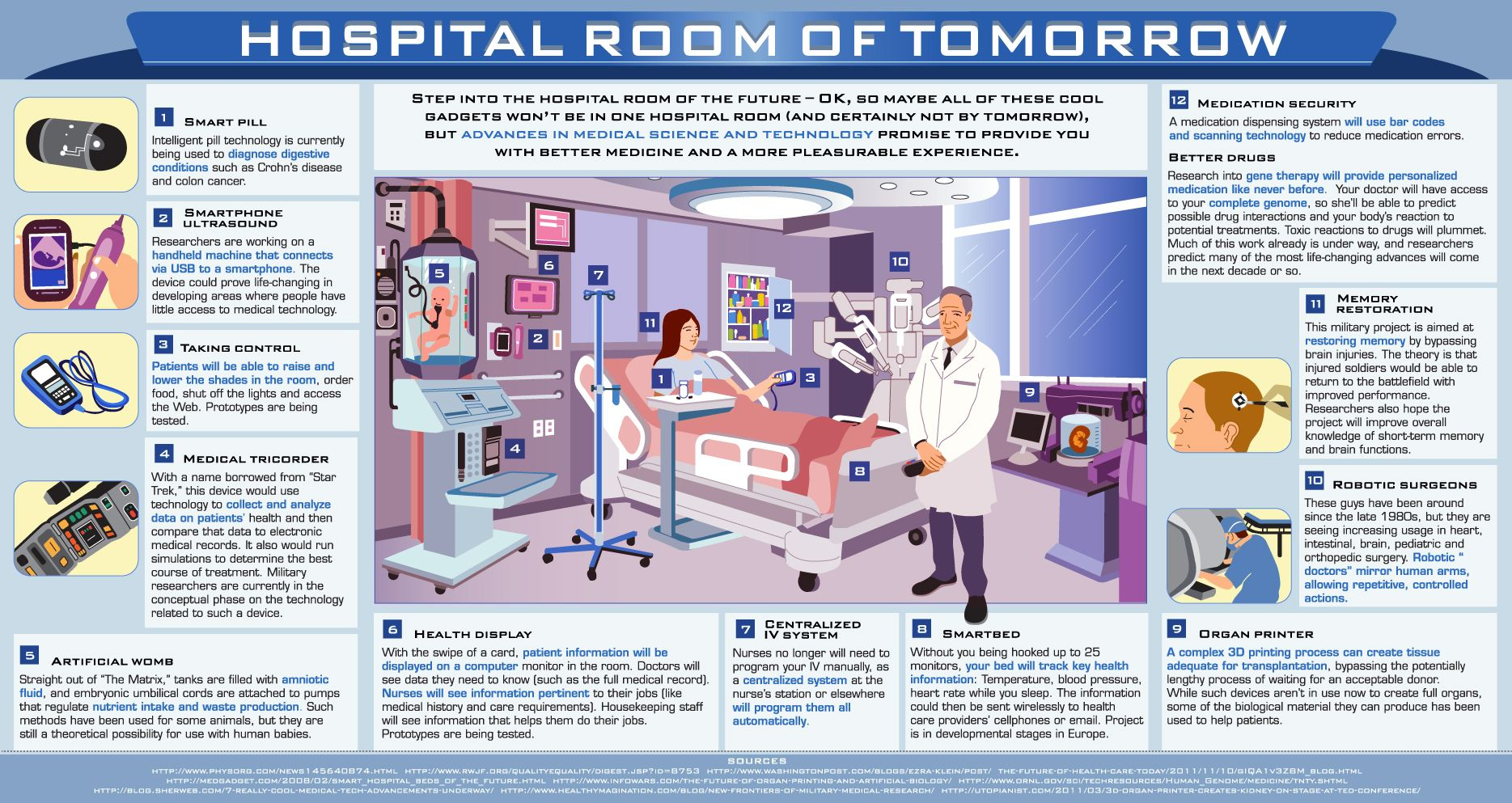 Hospital Room of the Future #innovative #hcsm #healthcare
