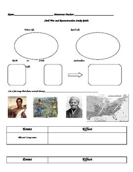 Study Guide: The Civil War Flashcards | Quizlet