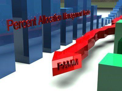 Australian pamm forex broker