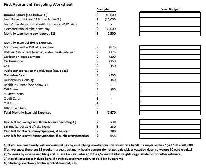 Budgeting Boot Camp Printable Apartment Budgeting Worksheet
