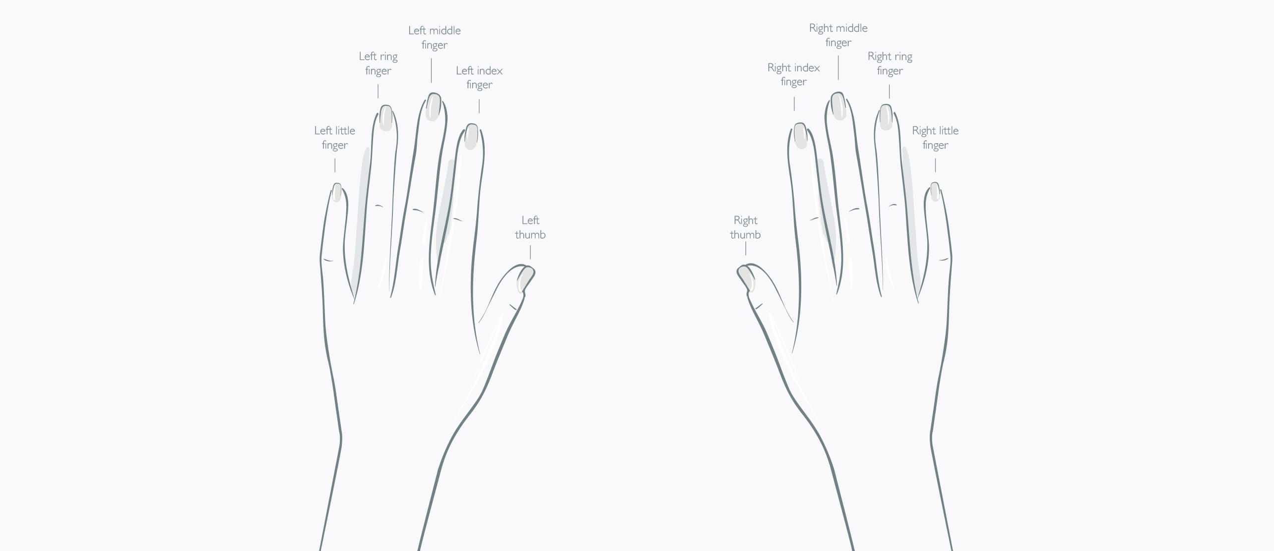 Which Finger To Wear Your Engagement Or Wedding Ring On Forevermark Wedding Ring Uk Wedding Ring Finger Wedding Ring Halo Cushion