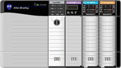 Allen-Bradley PLC - ControlLogix - Allen-Bradley PLC