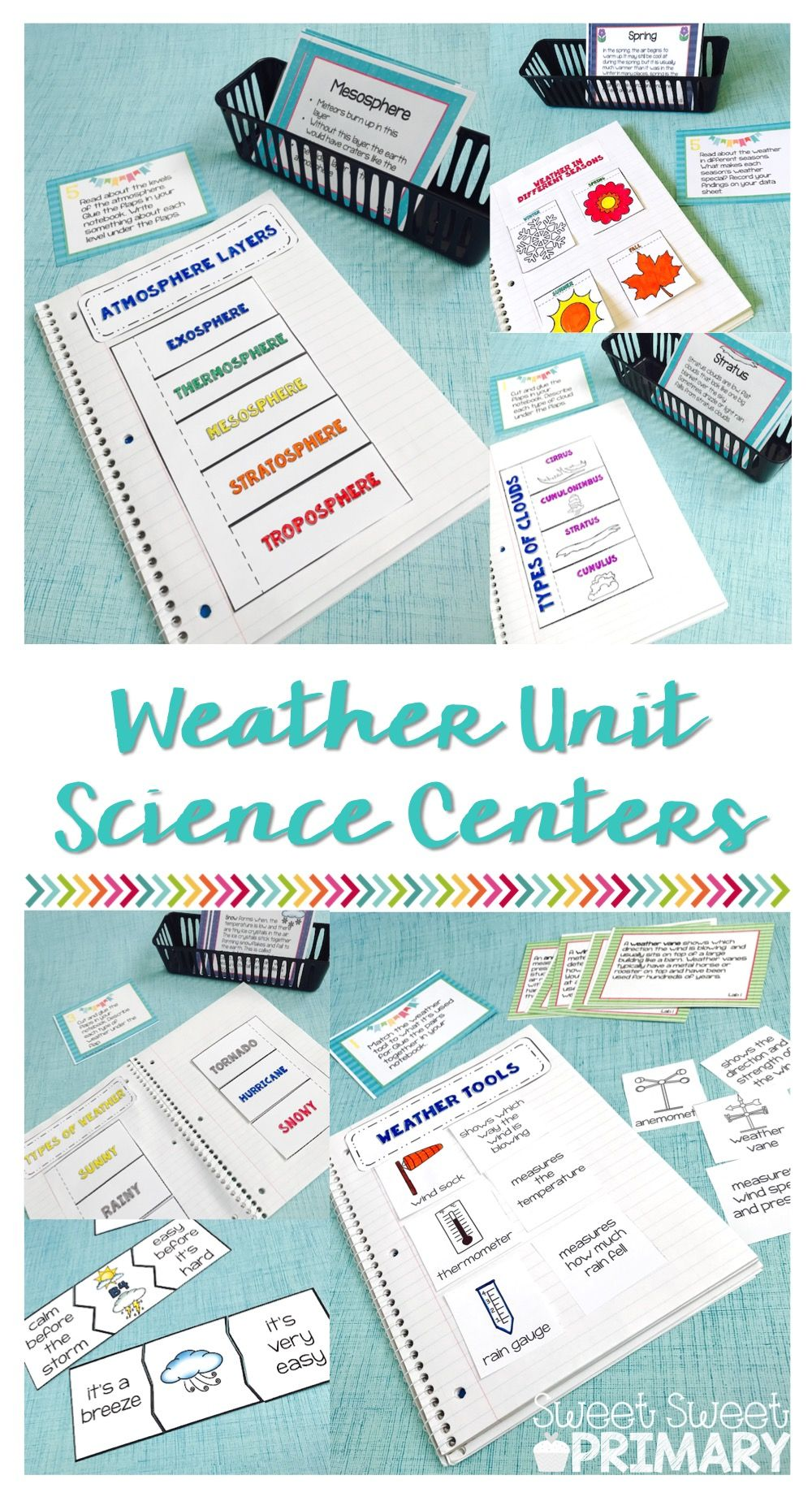 Weather Centers Teaching weather, Weather science