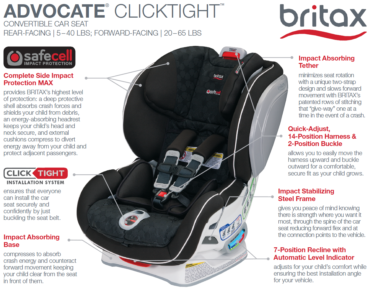 Britax Marathon Boulevard Advocate Click Preview Changers For Installation And Rear Facing Too