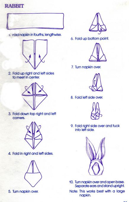 Comment plier sa serviette en lapin f tes pinterest serviettes p ques et lapin - Comment plier des serviettes ...