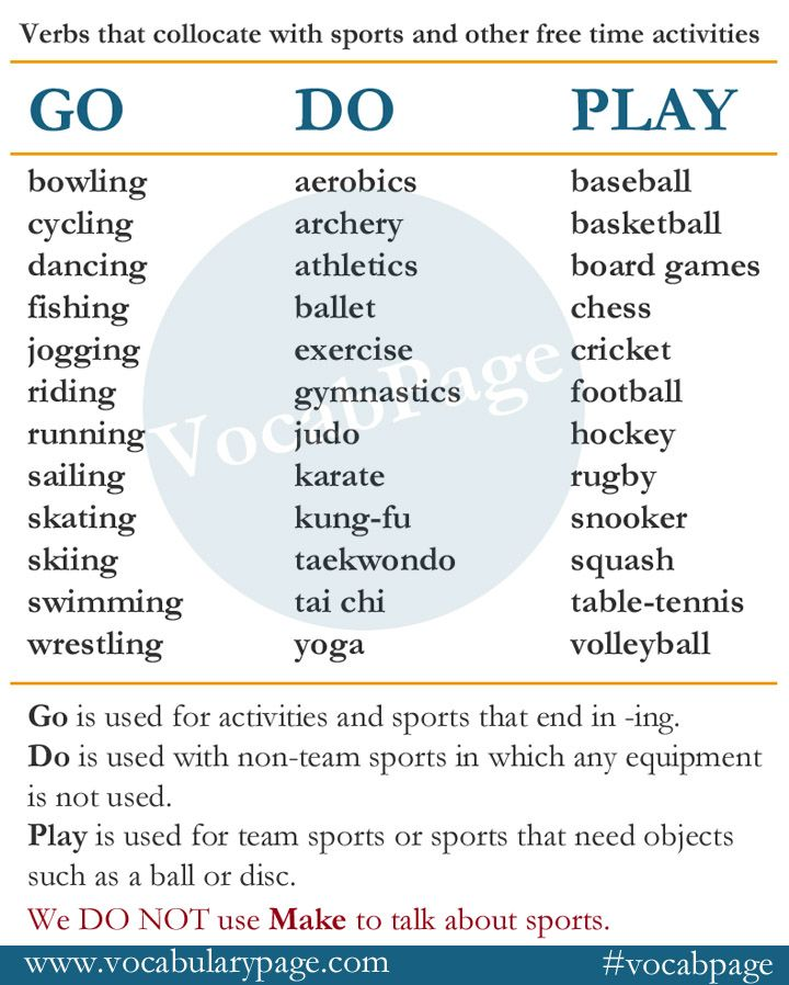 verbs that collocate with sports and free time activities english. Black Bedroom Furniture Sets. Home Design Ideas