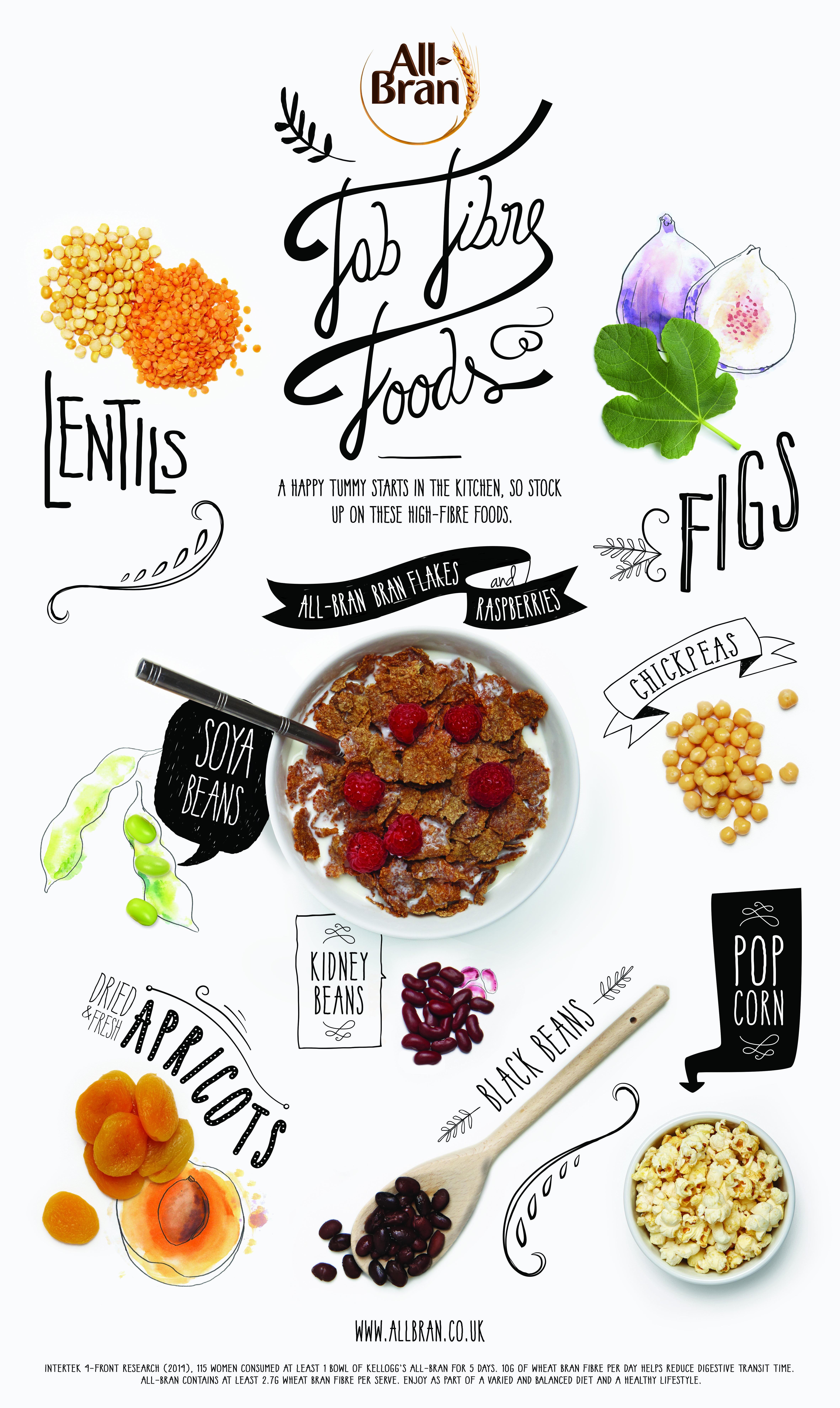 printable list of high fiber foods uk