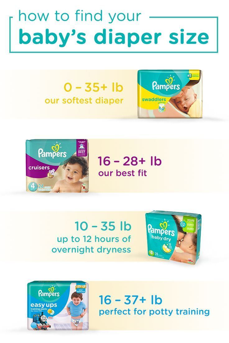 Wondering What Size Diaper Your Baby Needs This Diaper Sizing Chart