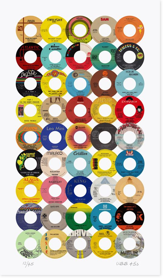 Ultimate Breaks Beats The Complete Collection Vinyl Home