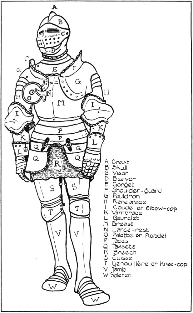 Great #ebook with illustrations of armor and weaponry