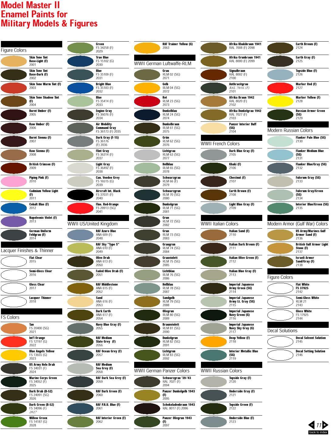 Model Master Color Chart Ibovnathandedecker