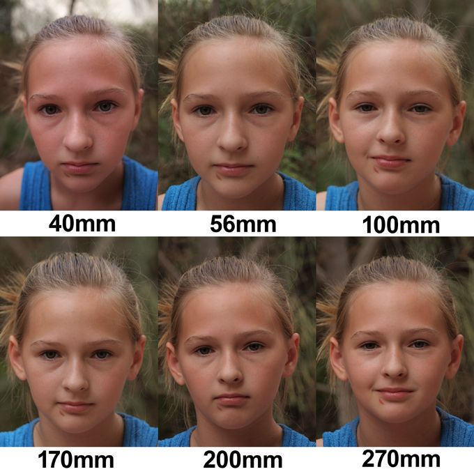 how to get focal length from lens apature