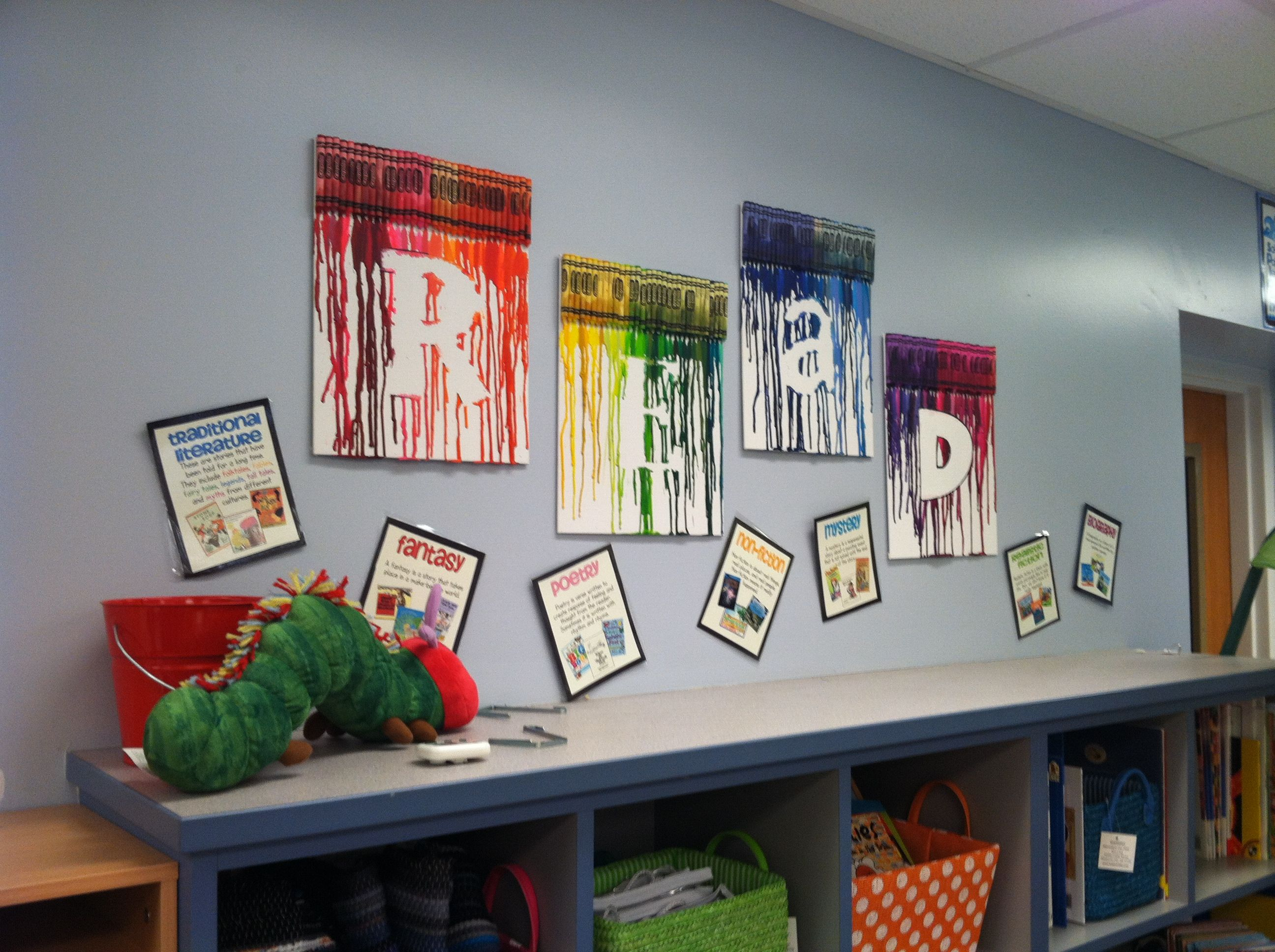 Classroom Library Wall Art Made It Over The Summer My