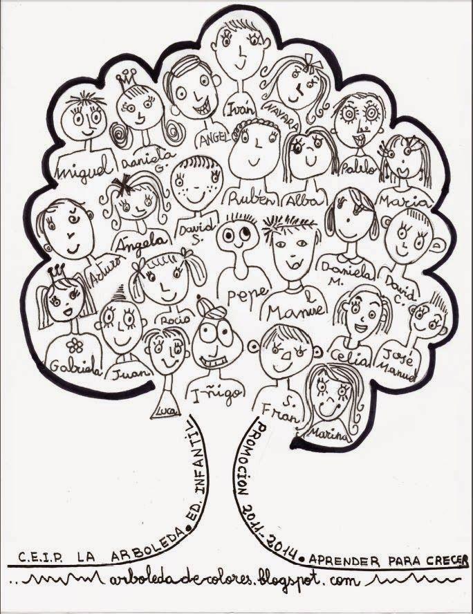 árbol Clase Infantil Dibujo Para Camiseta Arbol