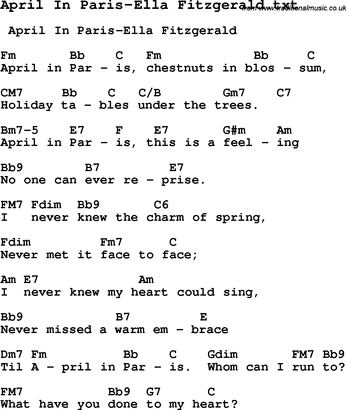 Jazz Song From Top Bands And Vocal Artists With Chords Tabs And