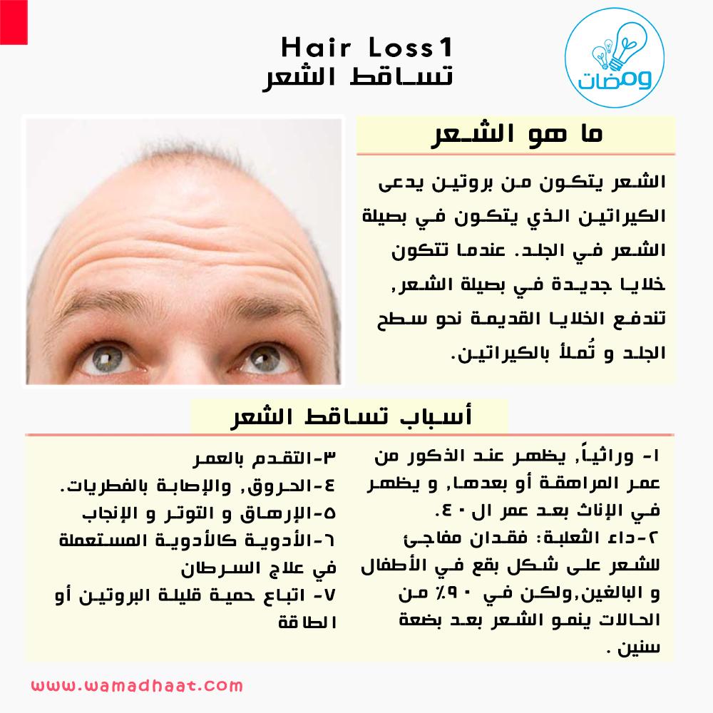هل تعاني من تساقط الشعر المصدر Webmd Ameer Saadallah Wamadhaat Hair
