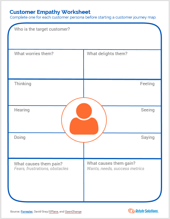 Customer Empathy Worksheet Whitepapers Ebooks
