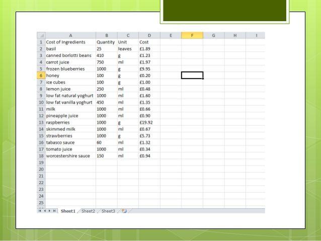 spreadsheets-6-638jpg (638×479) DS tables app Pinterest