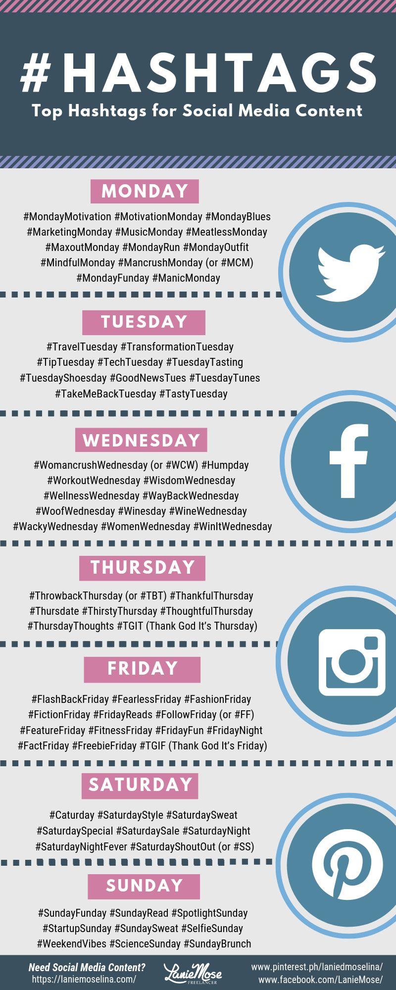 Hashtags For Social Media Content Social Media Hashtags Social Media Daily Social Media Content
